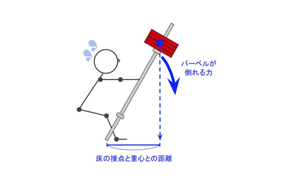 f:id:takumasa39:20190104162550p:plain