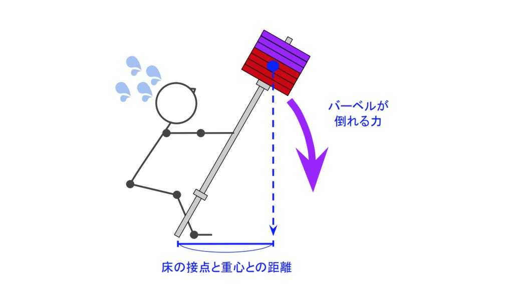 f:id:takumasa39:20190104162717p:plain