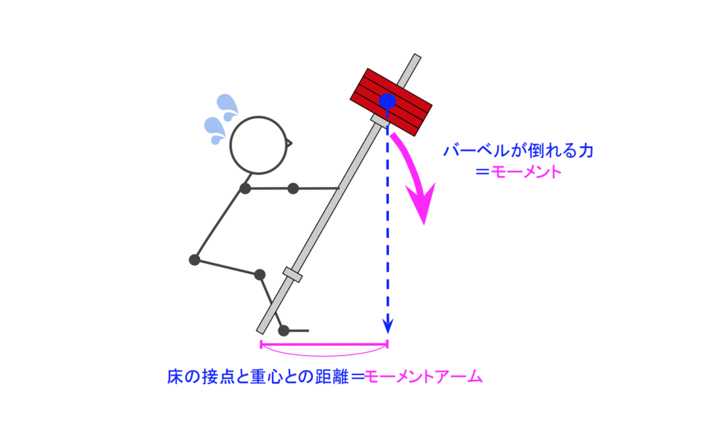 f:id:takumasa39:20190104163021p:plain