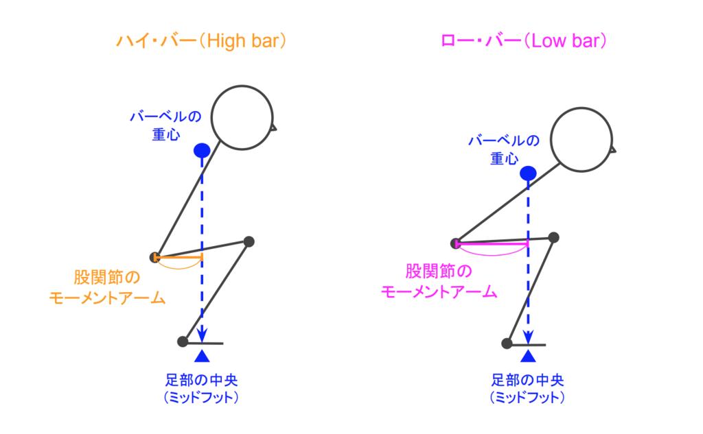 f:id:takumasa39:20190104163220p:plain