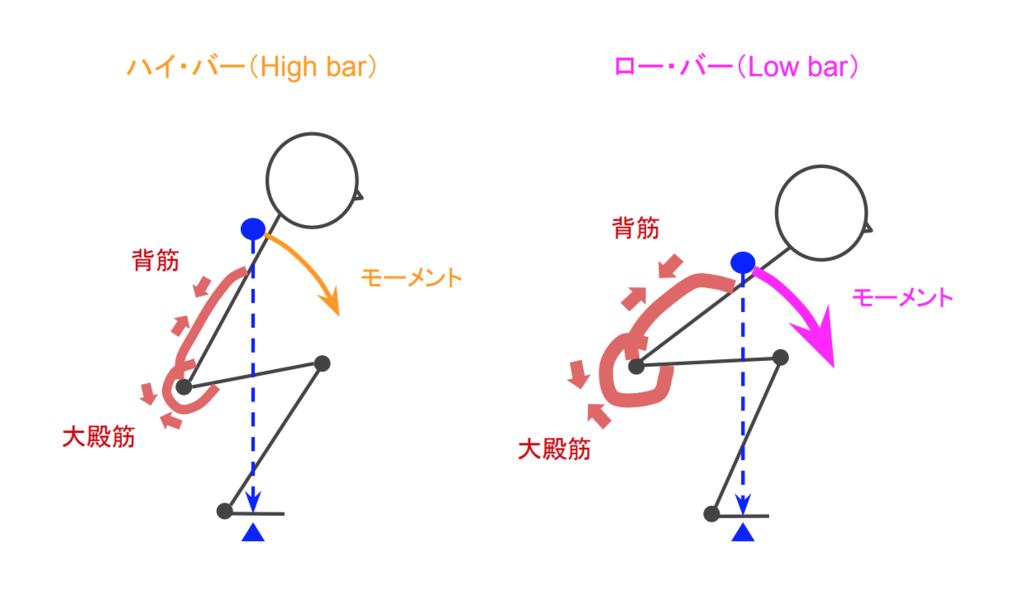 f:id:takumasa39:20190104163423p:plain
