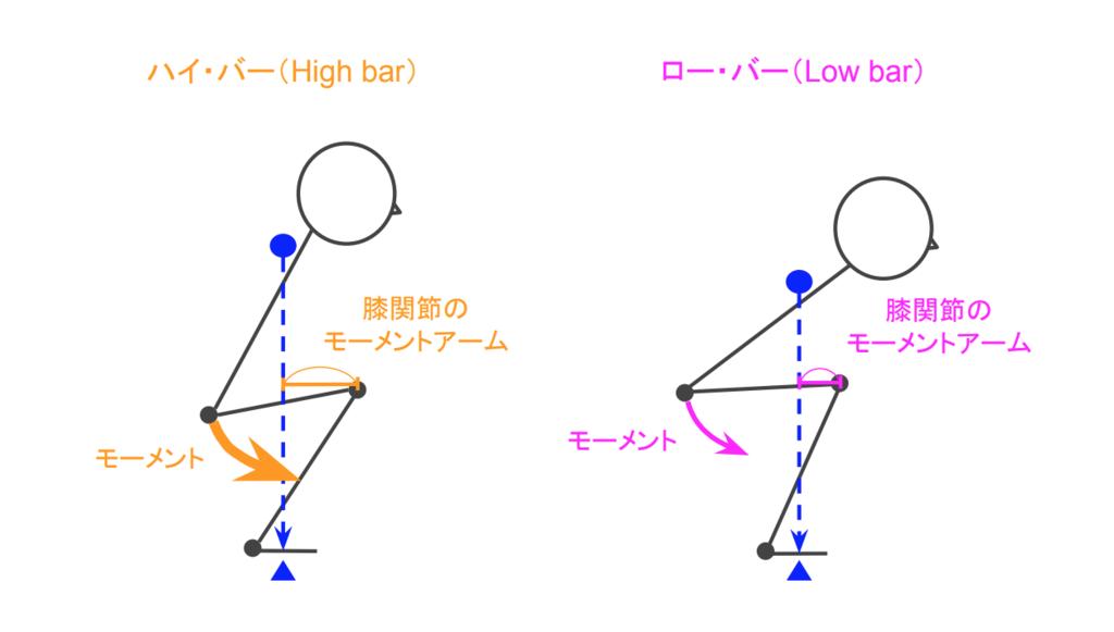 f:id:takumasa39:20190104163644p:plain