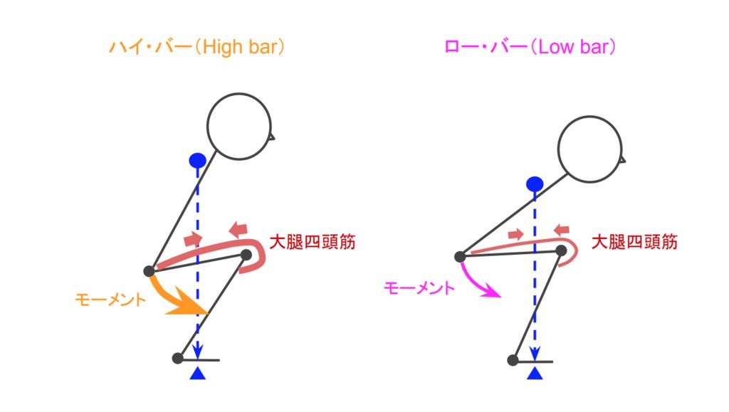 f:id:takumasa39:20190104163746p:plain