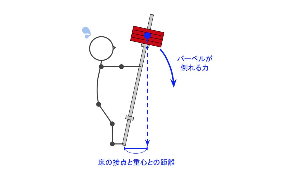 f:id:takumasa39:20190104165711p:plain