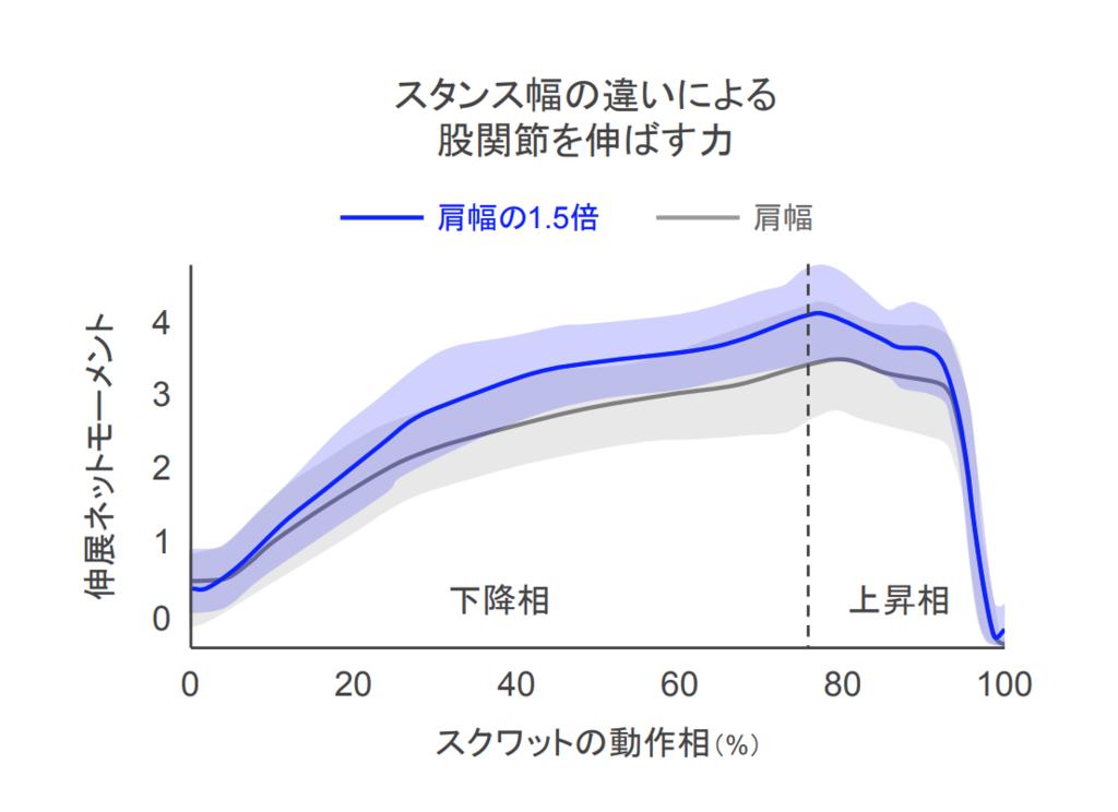 f:id:takumasa39:20190110150509p:plain