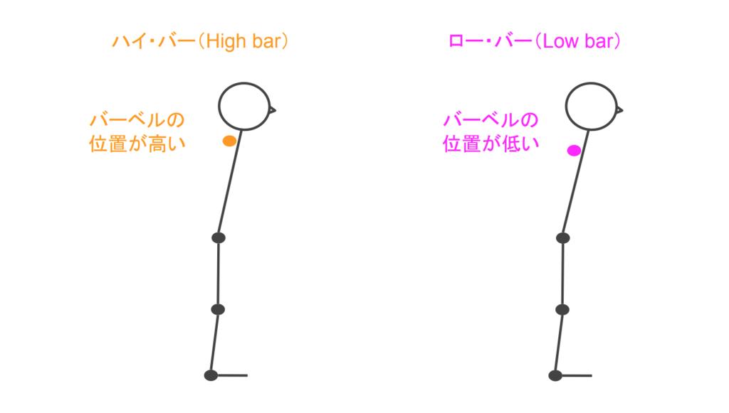 f:id:takumasa39:20190111100350p:plain