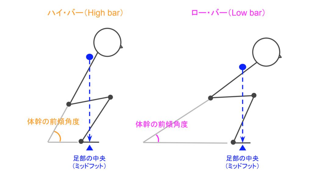 f:id:takumasa39:20190111110358p:plain