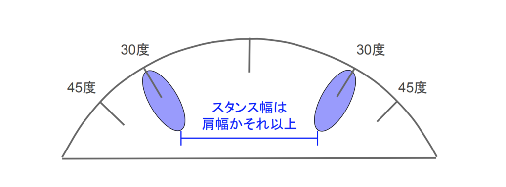 f:id:takumasa39:20190111111711p:plain