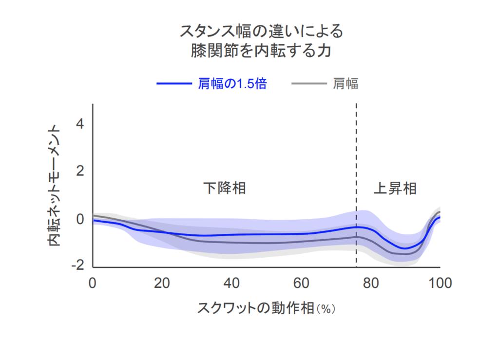 f:id:takumasa39:20190111113015p:plain