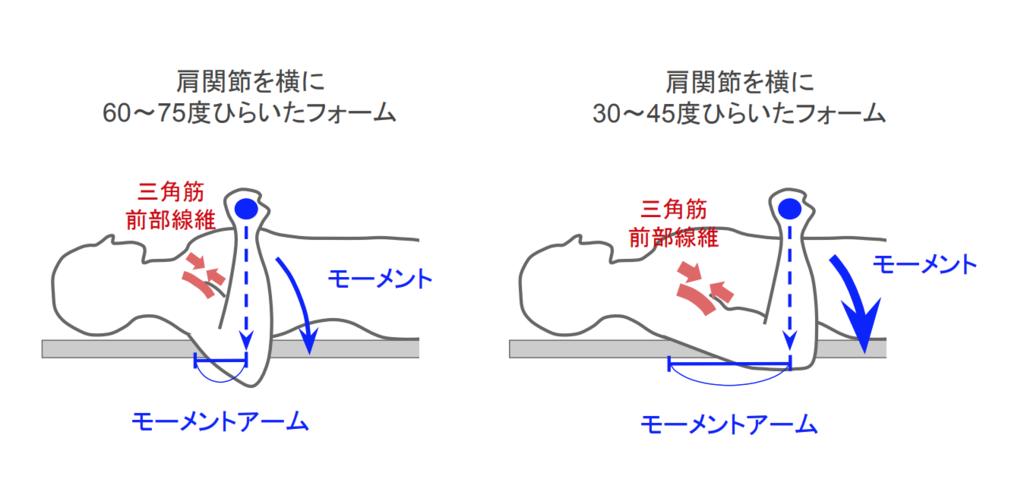 f:id:takumasa39:20190118123534p:plain
