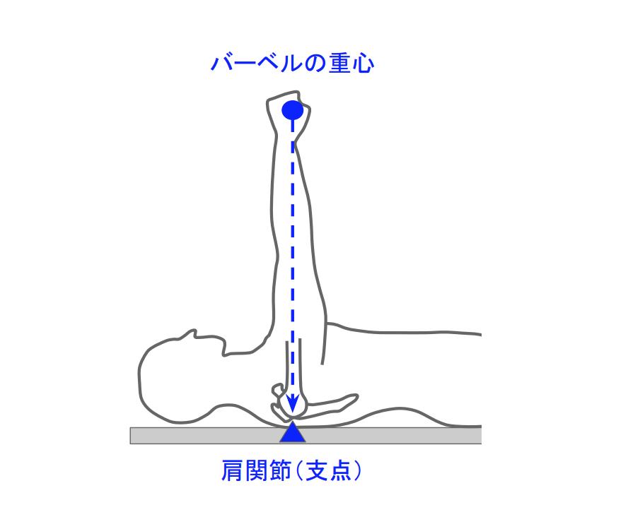 f:id:takumasa39:20190118125136p:plain