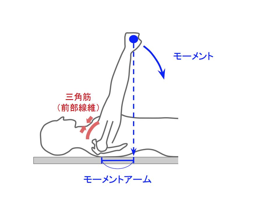 f:id:takumasa39:20190118125219p:plain