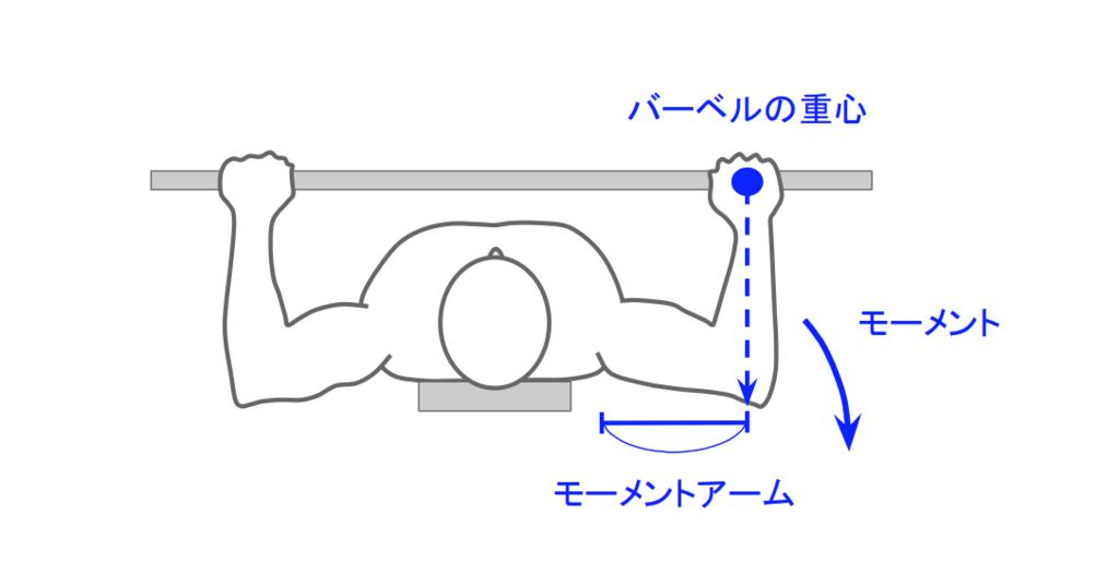 f:id:takumasa39:20190118125312p:plain