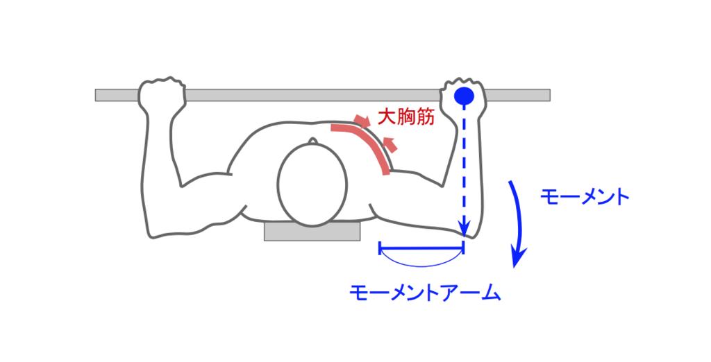 f:id:takumasa39:20190118125359p:plain