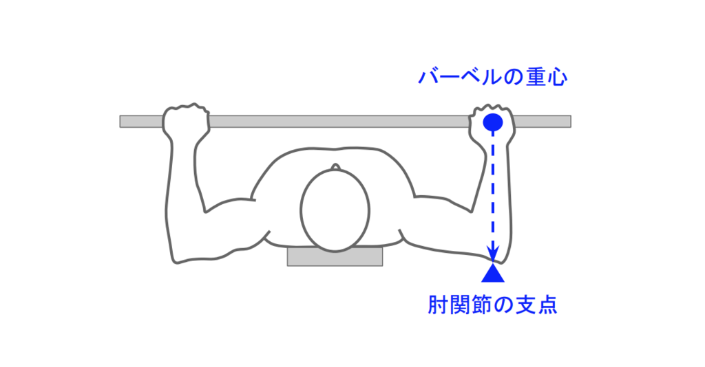 f:id:takumasa39:20190118125442p:plain