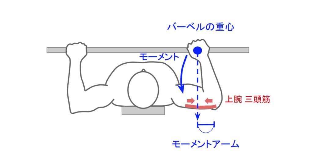 f:id:takumasa39:20190118125529p:plain