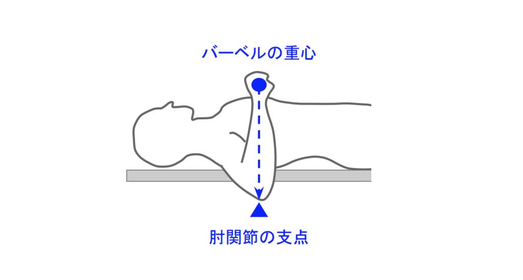 f:id:takumasa39:20190118125615p:plain