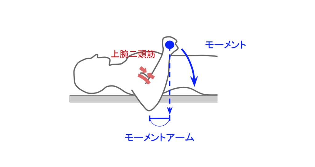 f:id:takumasa39:20190118125659p:plain