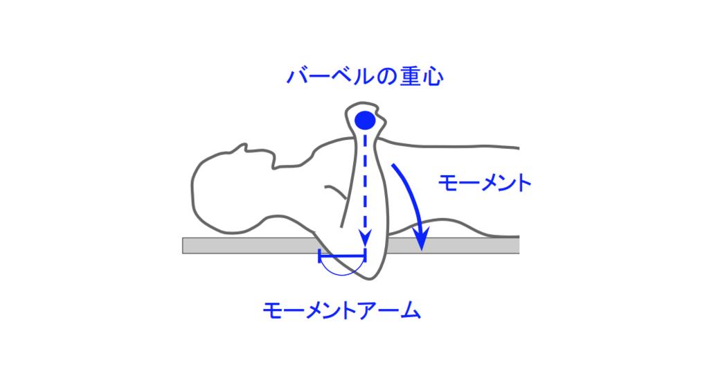 f:id:takumasa39:20190118125743p:plain