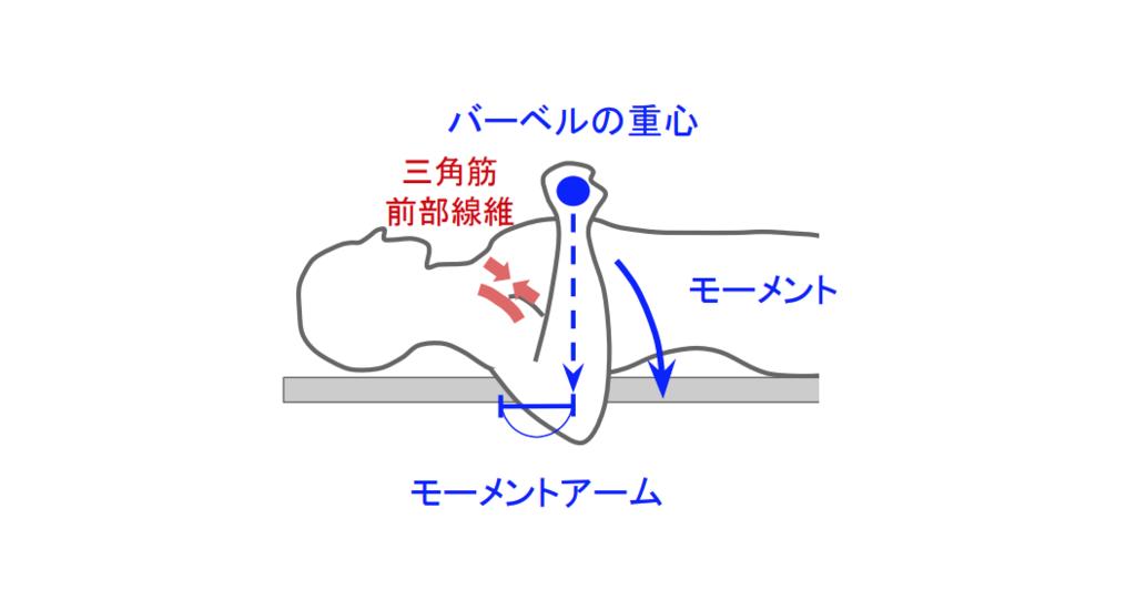f:id:takumasa39:20190118125850p:plain
