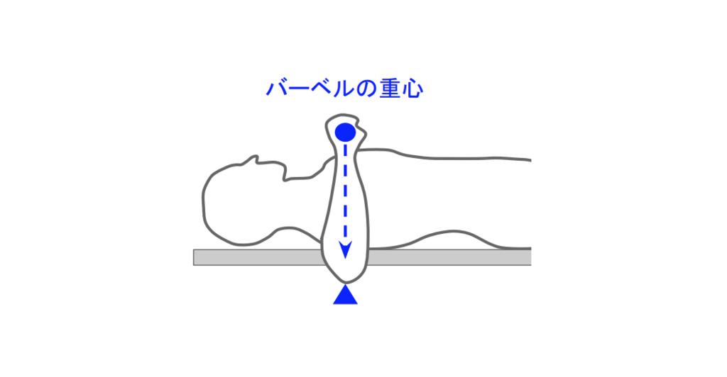 f:id:takumasa39:20190118133543p:plain