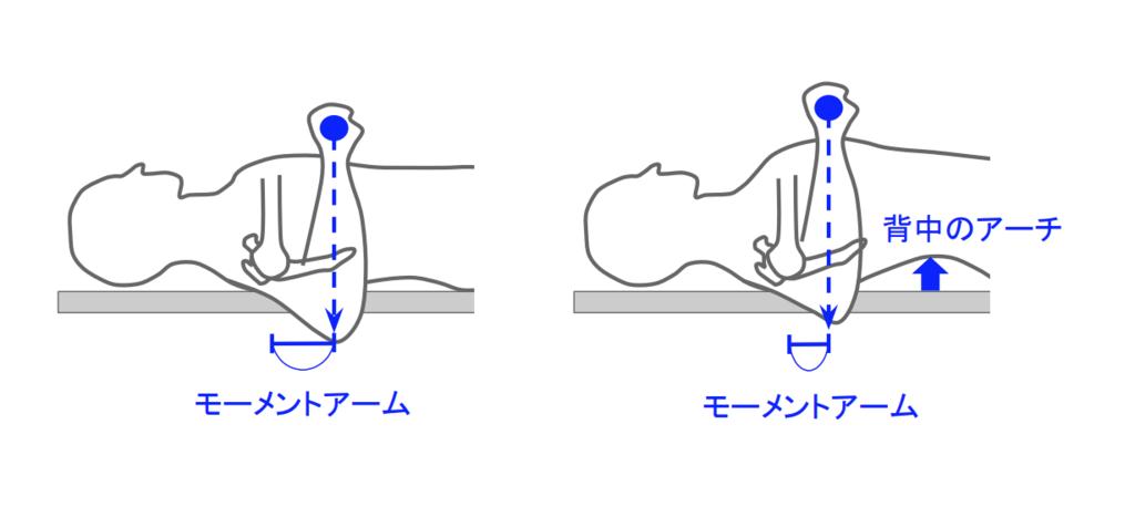 f:id:takumasa39:20190125121928p:plain