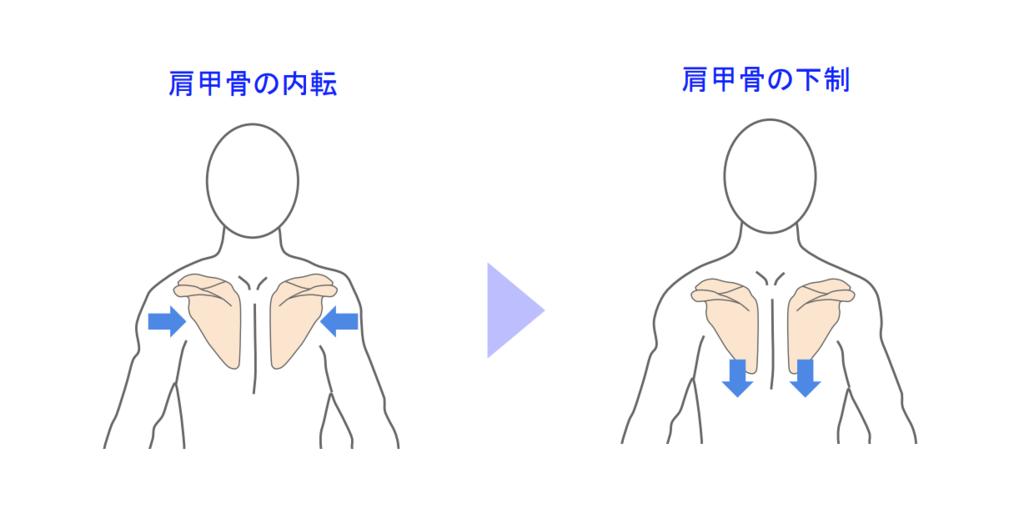 f:id:takumasa39:20190125122535p:plain