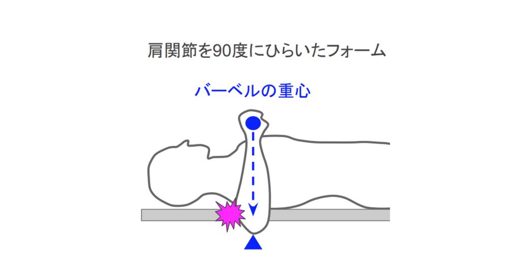 f:id:takumasa39:20190125123029p:plain