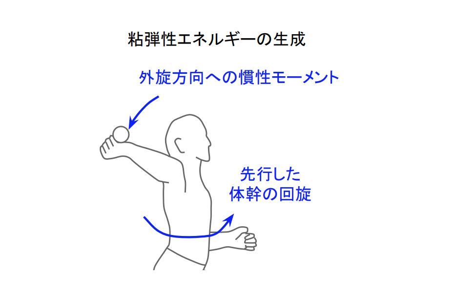 f:id:takumasa39:20190125123823p:plain