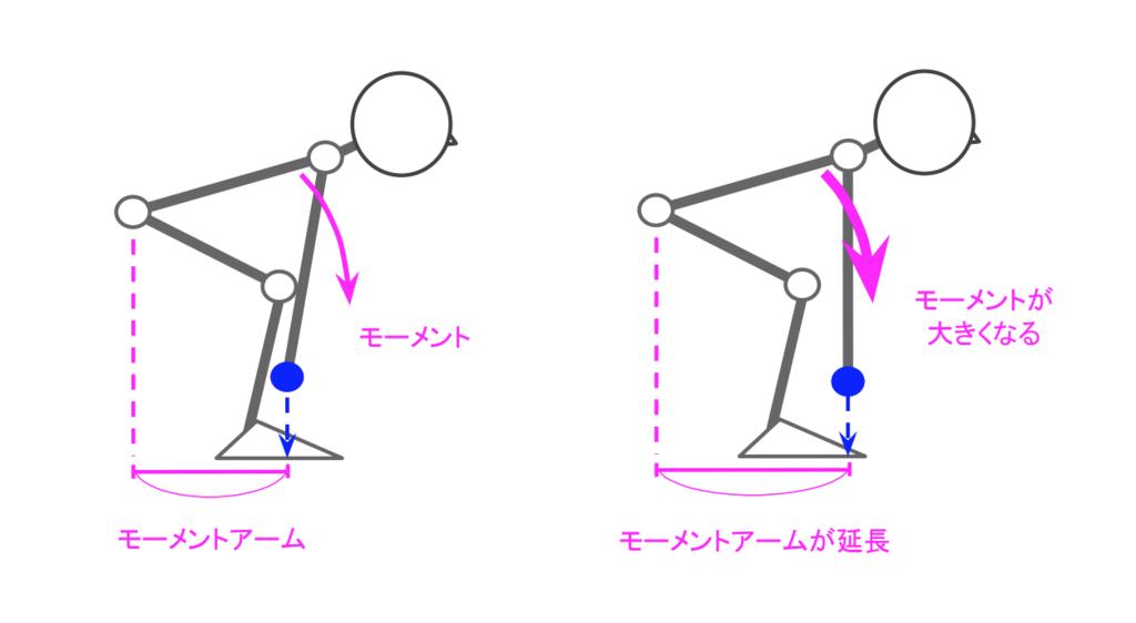 f:id:takumasa39:20190131161633p:plain