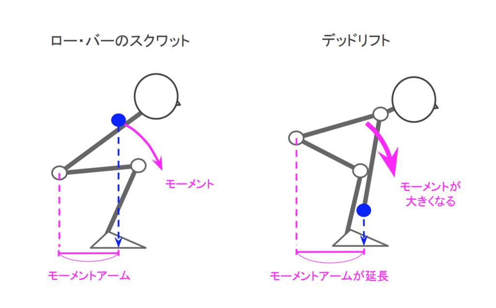 f:id:takumasa39:20190131162629p:plain