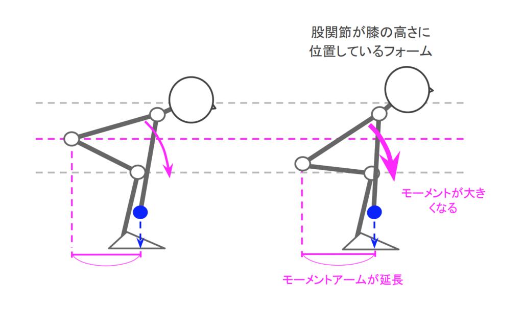 f:id:takumasa39:20190131163238p:plain