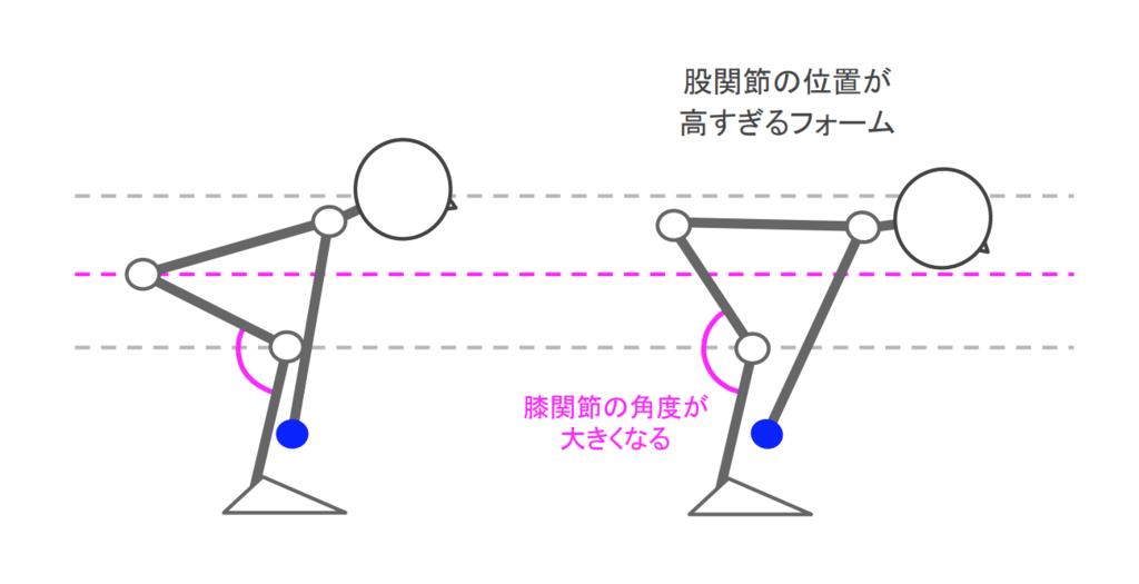 f:id:takumasa39:20190131164311p:plain