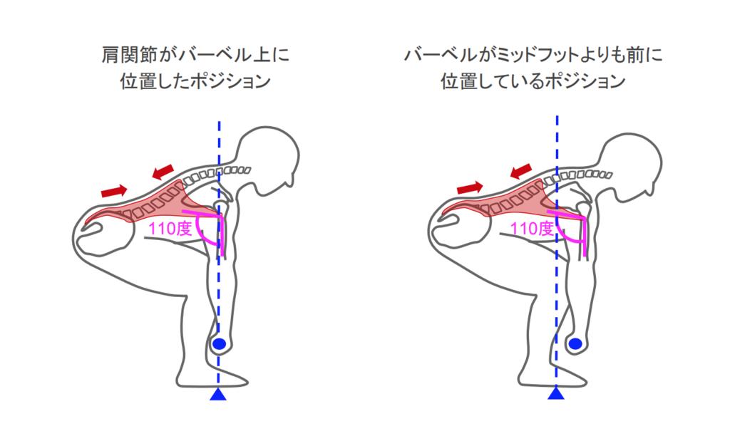 f:id:takumasa39:20190131165052p:plain