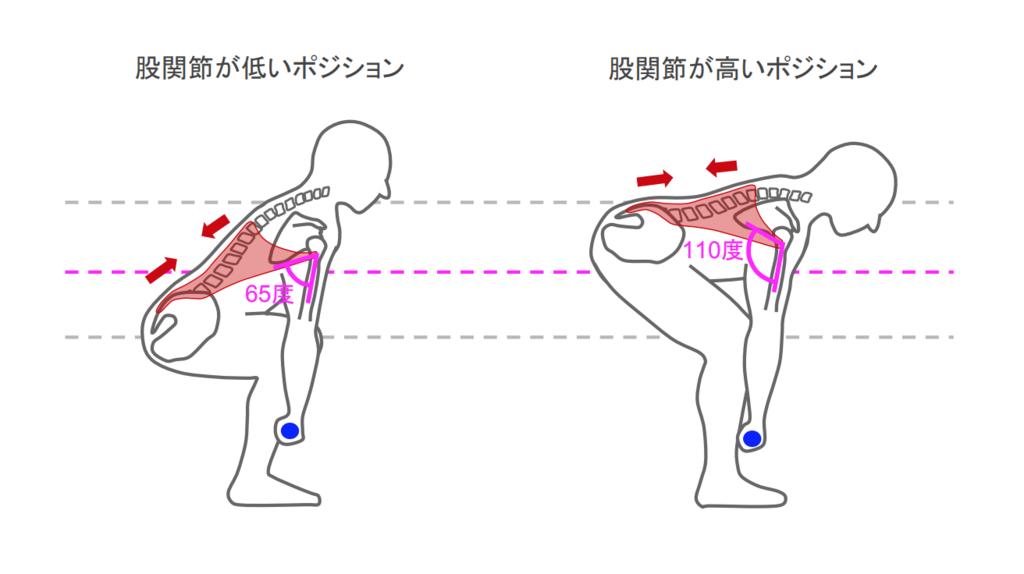 f:id:takumasa39:20190131165741p:plain