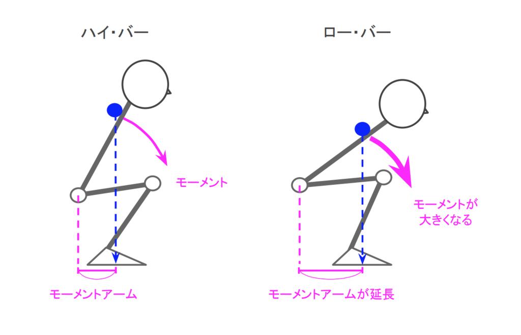 f:id:takumasa39:20190131171112p:plain