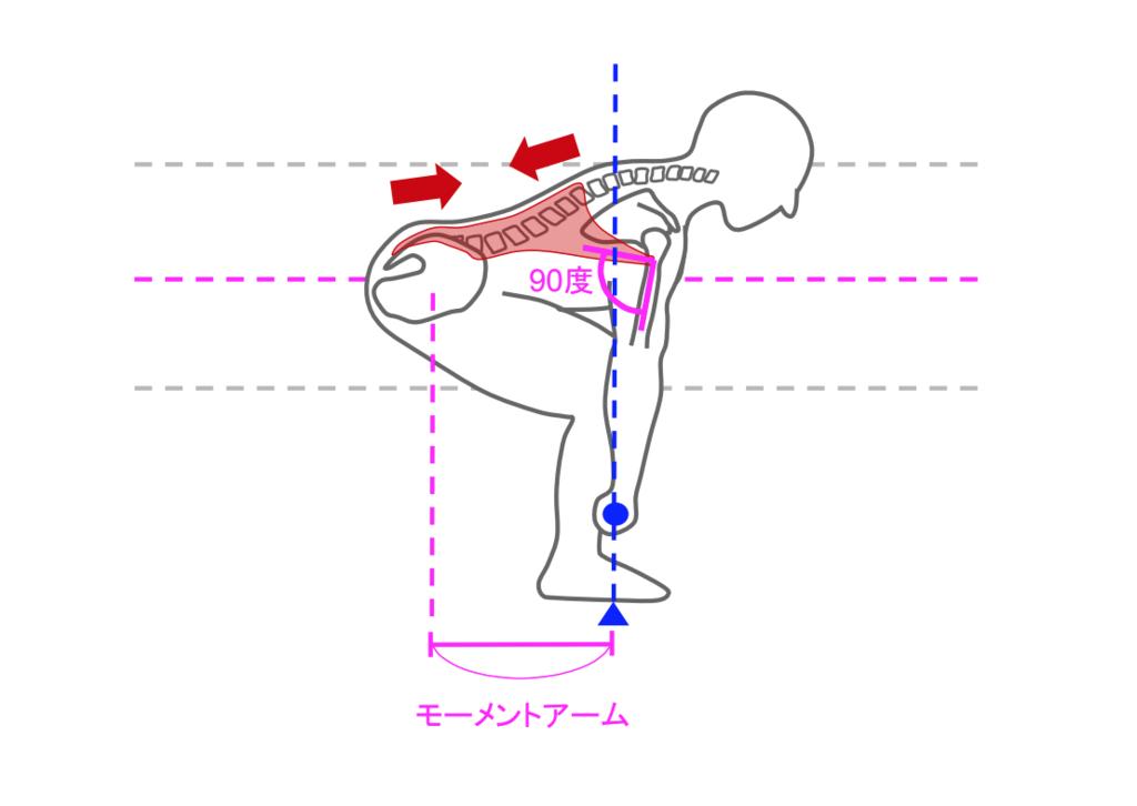 f:id:takumasa39:20190131171933p:plain