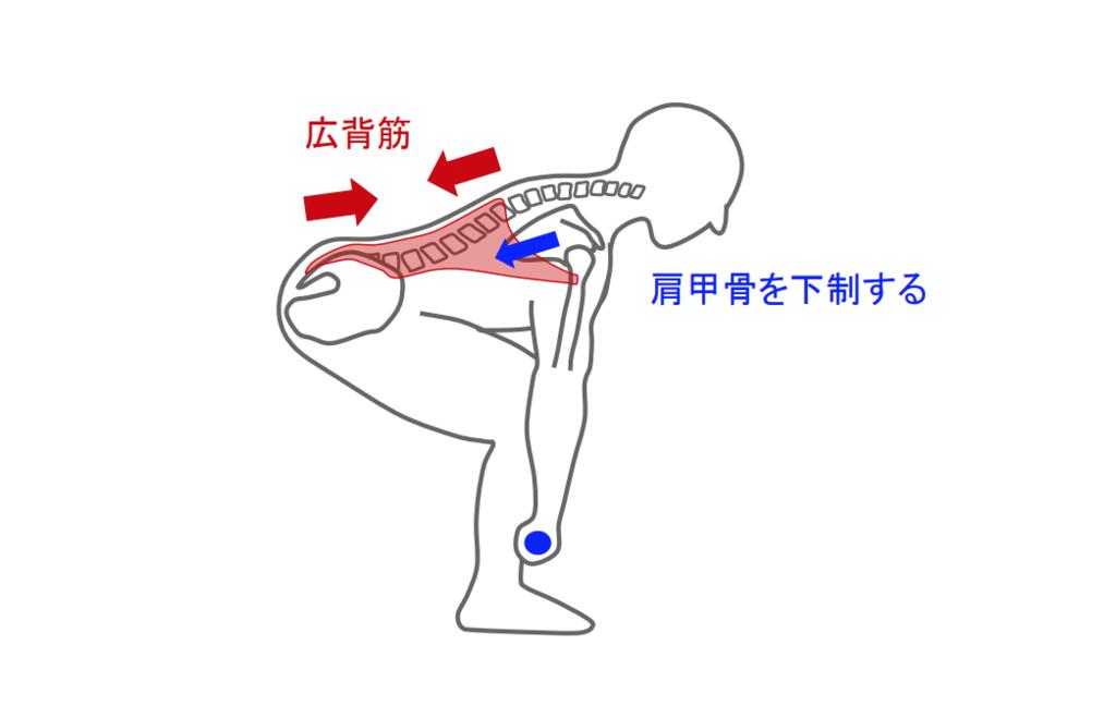 f:id:takumasa39:20190131231241p:plain