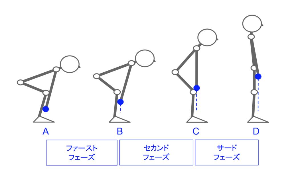f:id:takumasa39:20190131231516p:plain