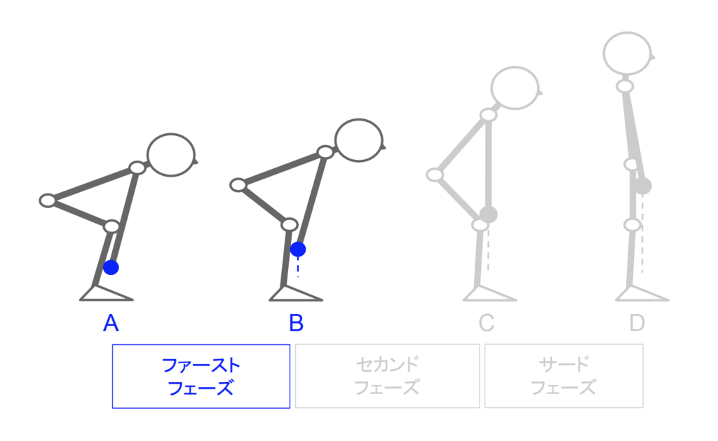 f:id:takumasa39:20190131231620p:plain