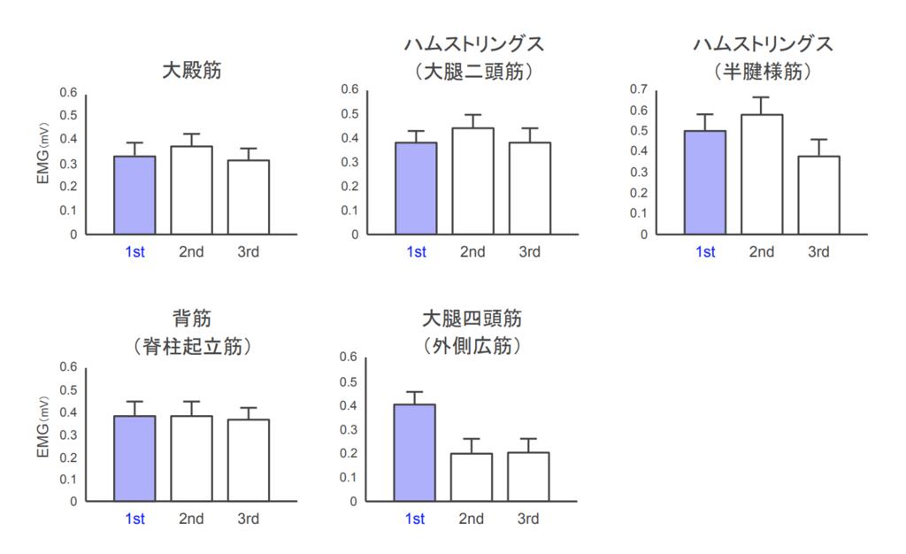 f:id:takumasa39:20190131231833p:plain