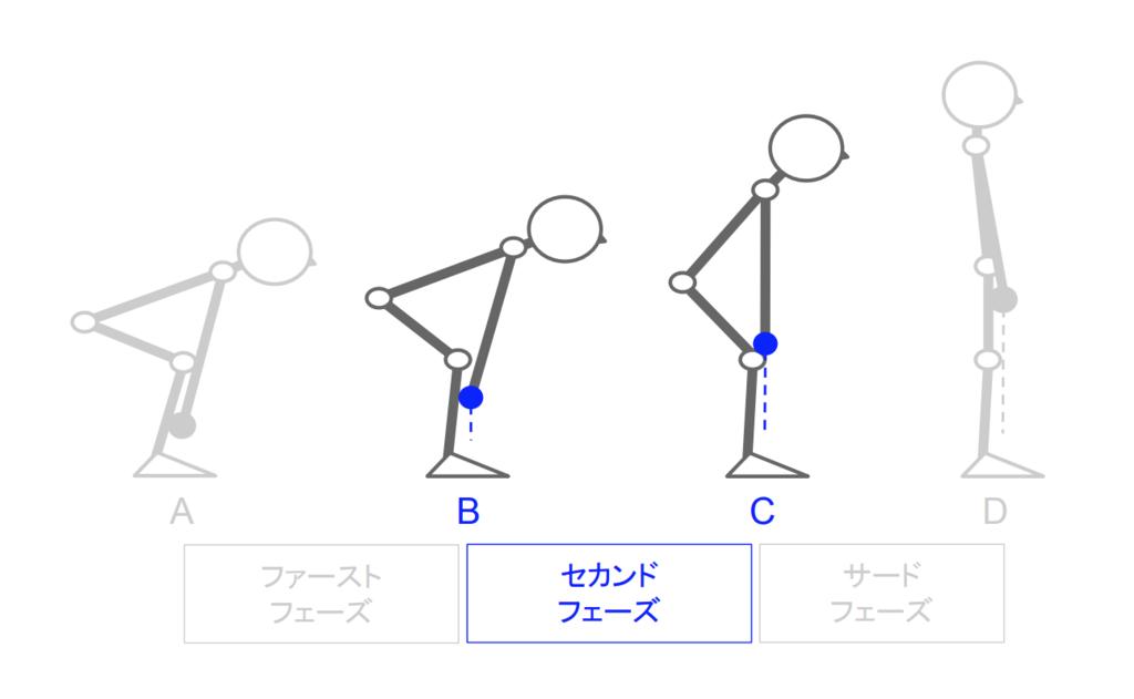 f:id:takumasa39:20190131231941p:plain