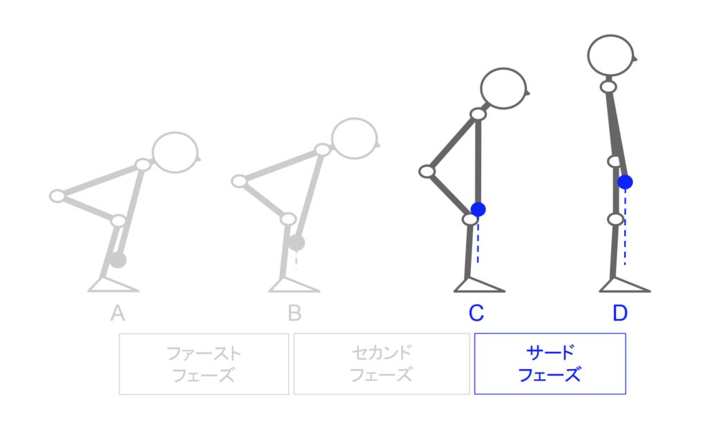 f:id:takumasa39:20190131232320p:plain