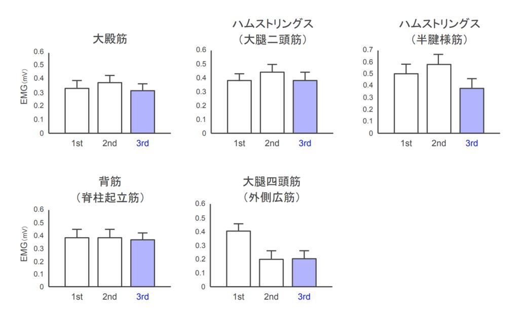 f:id:takumasa39:20190131232507p:plain