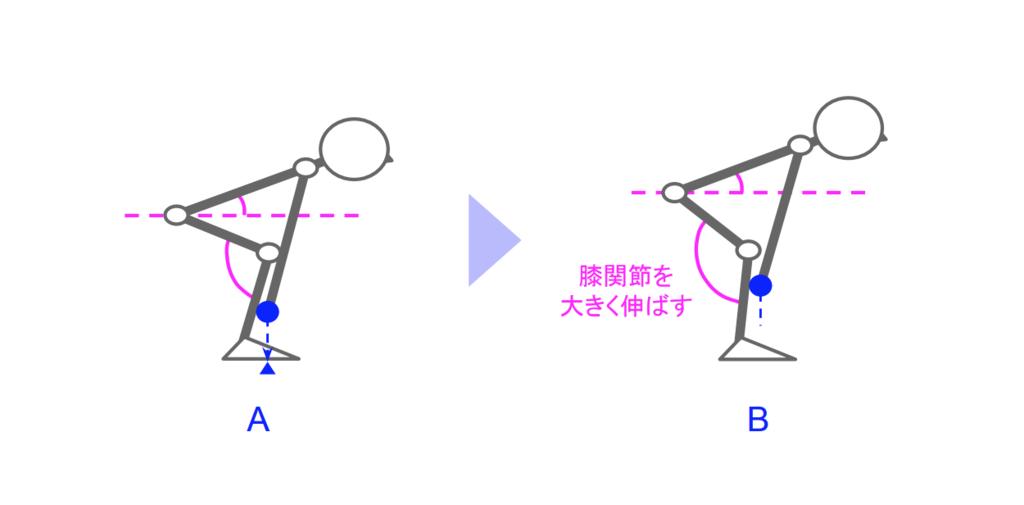 f:id:takumasa39:20190207234459p:plain