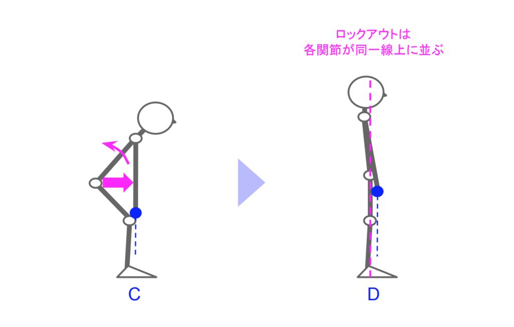 f:id:takumasa39:20190207235125p:plain