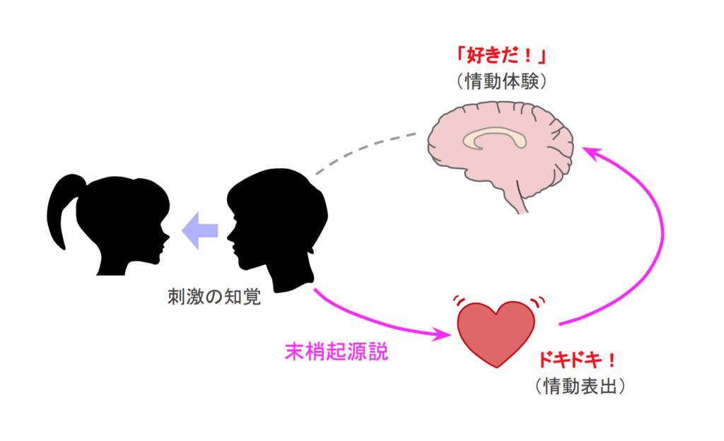 f:id:takumasa39:20190214002301p:plain