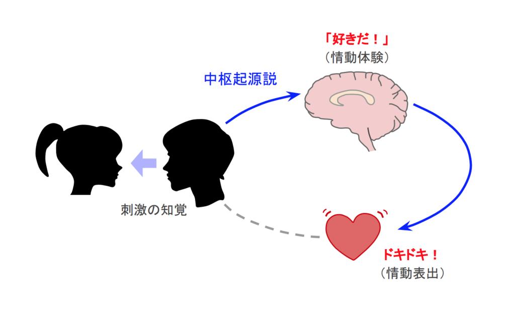 f:id:takumasa39:20190214002542p:plain
