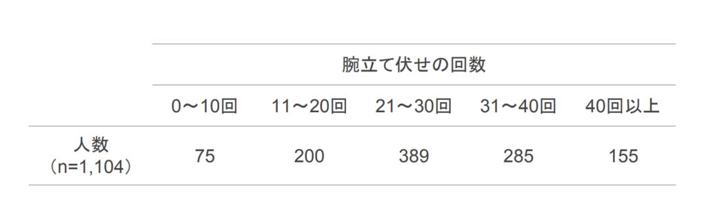 f:id:takumasa39:20190221142904p:plain