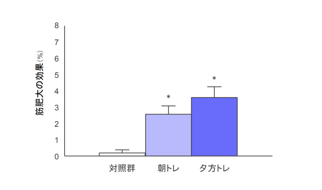 f:id:takumasa39:20190228151044p:plain